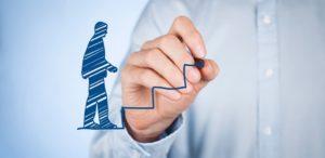 Оценка стоимости бизнеса